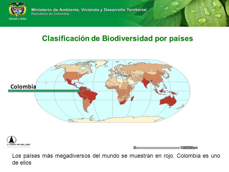 Colombia Clasificación de Biodiversidad por países Los países más megadiversos del mundo se muestran en rojo.