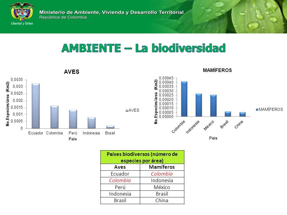 ECOSISTEMAS CONTINENTALES, COSTEROS Y MARINOS ESCALA 1:500.000 El estudio de ecosistemas en Colombia indica la existencia de 314 tipos de ecosistemas continentales y costeros diferenciables a escala 1/500.000.
