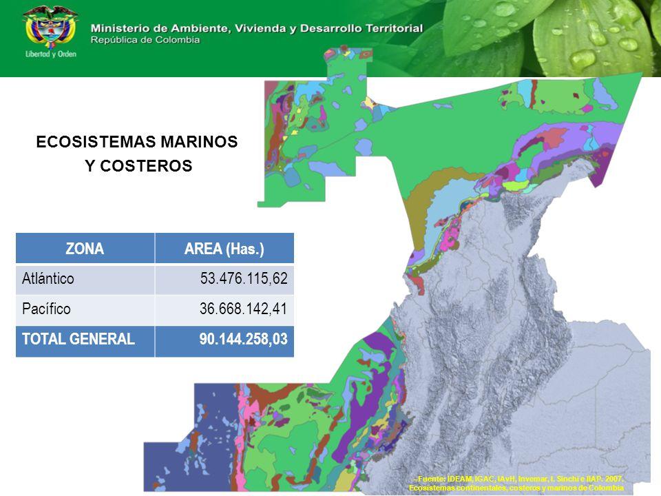 ZONAAREA (Has.) Atlántico53.476.115,62 Pacífico36.668.142,41 TOTAL GENERAL90.144.258,03 ECOSISTEMAS MARINOS Y COSTEROS –Fuente: IDEAM, IGAC, IAvH, Invemar, I.