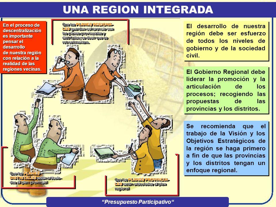 LA GESTION DEL PLAN Y EL PRESUPUESTO Presupuesto Participativo Para que el plan de desarrollo pueda concretarse, los gobiernos regionales y locales de