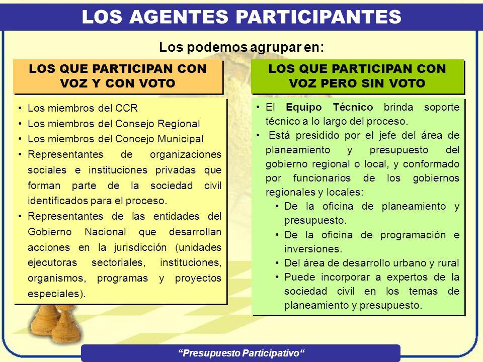 LOS AGENTES PARTICIPANTES Presupuesto Participativo Son todos aquellos que participan en el proceso de planeamiento de presupuesto participativo. TODO