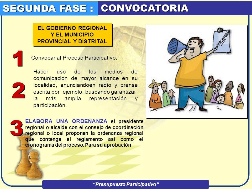 PRIMERA FASE : PREPARACION EL GOBIERNO REGIONAL Y EL MUNICIPIO PROVINCIAL Y DISTRITAL Preparan la siguiente información y la distribuyen a los Agentes