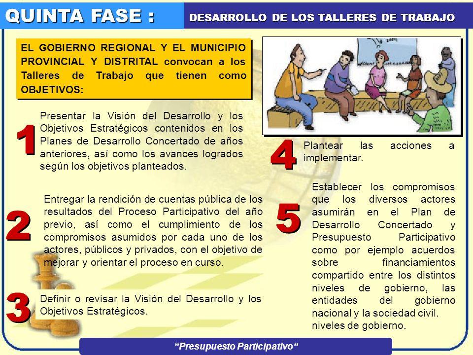 CUARTA FASE : CAPACITACION DE AGENTES PARTICIPANTES PROMUEVEN LA CAPACITACIÓN DE AGENTES PARTICIPANTES Gobierno regional, provincial y distrital. La D