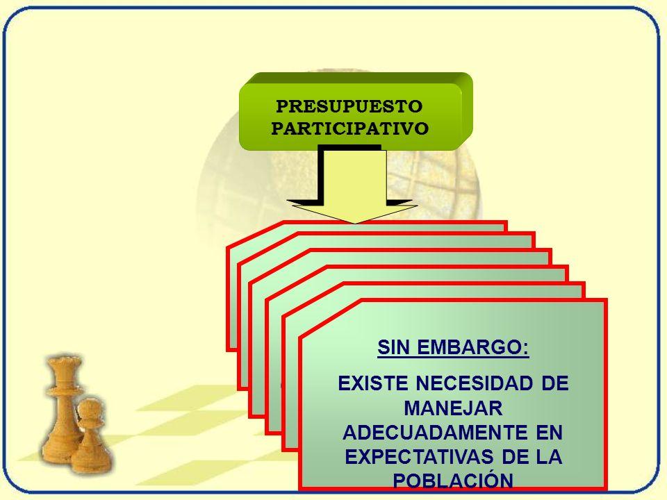 PRESUPUESTO PARTICIPATIVO CAMBIO EN LA CULTURA ORGANIZACIONAL DEL ESTADO PROCESO DE REFORMA DEL ESTADO INSTRUMENTO DE PACTO SOCIAL ENTRE ESTADO Y SOCIEDAD CIVIL OBJETIVO: CONSTRUIR CIUDADANÍA Y CONSOLIDAR EL PROCESO DEMOCRÁTICO PERU: ULTIMOS AÑOS PROFUSA LEGISLACIÓN PARTICIPATIVA SIN EMBARGO: EXISTE NECESIDAD DE MANEJAR ADECUADAMENTE EN EXPECTATIVAS DE LA POBLACIÓN