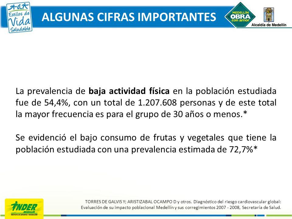 TORRES DE GALVIS Y; ARISTIZABAL OCAMPO D y otros. Diagnóstico del riesgo cardiovascular global: Evaluación de su impacto poblacional Medellín y sus co