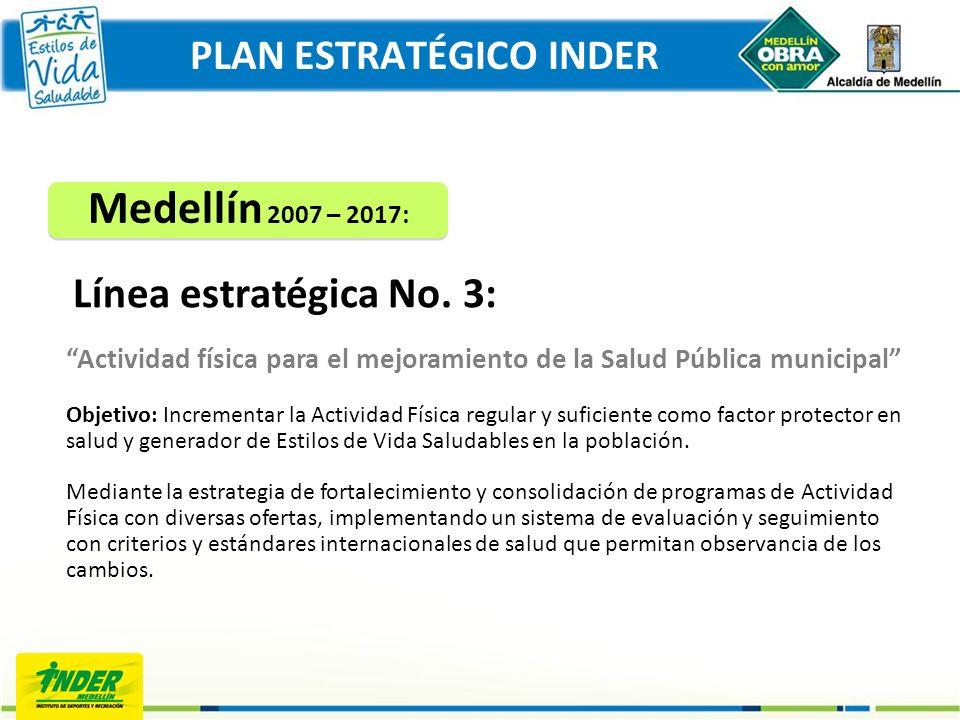 PLAN ESTRATÉGICO INDER Línea estratégica No. 3: Actividad física para el mejoramiento de la Salud Pública municipal Objetivo: Incrementar la Actividad