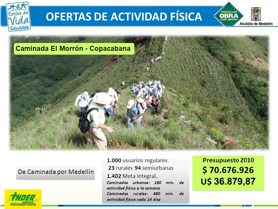De Caminada por Medellín 1.000 usuarios regulares. 23 rurales 94 semiurbanas 1.402 Meta integral. Caminadas urbanas: 180 min. de actividad física a la