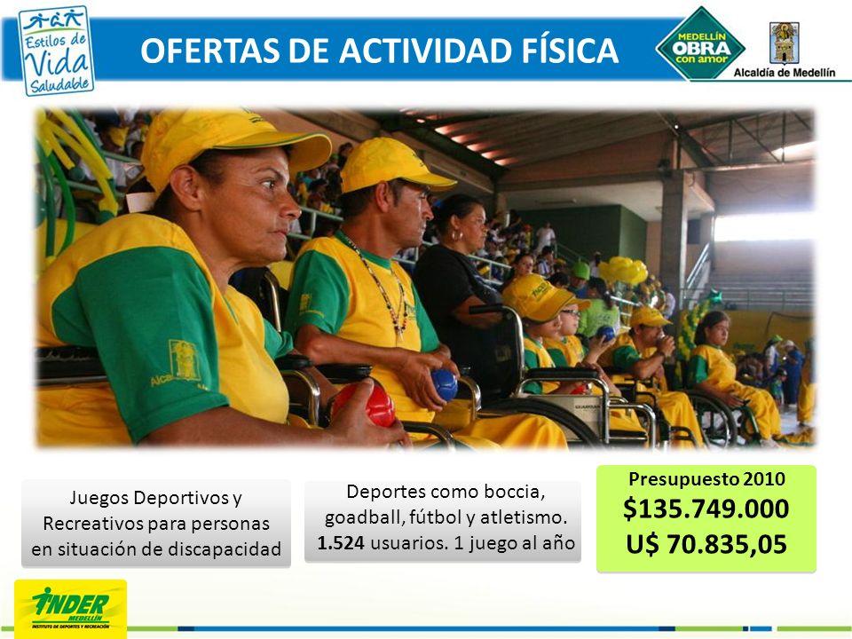 Presupuesto 2010 $135.749.000 U$ 70.835,05 OFERTAS DE ACTIVIDAD FÍSICA Deportes como boccia, goadball, fútbol y atletismo. 1.524 usuarios. 1 juego al