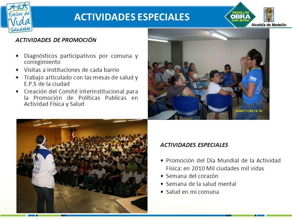 ACTIVIDADES DE PROMOCIÓN Diagnósticos participativos por comuna y corregimiento Visitas a instituciones de cada barrio Trabajo articulado con las mesa
