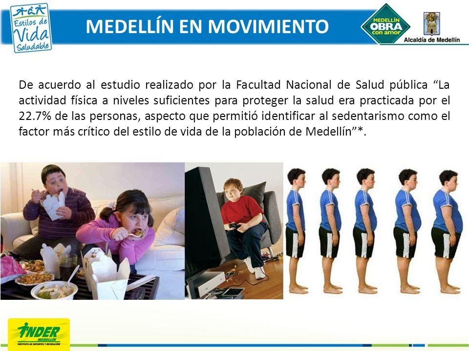 De acuerdo al estudio realizado por la Facultad Nacional de Salud pública La actividad física a niveles suficientes para proteger la salud era practic