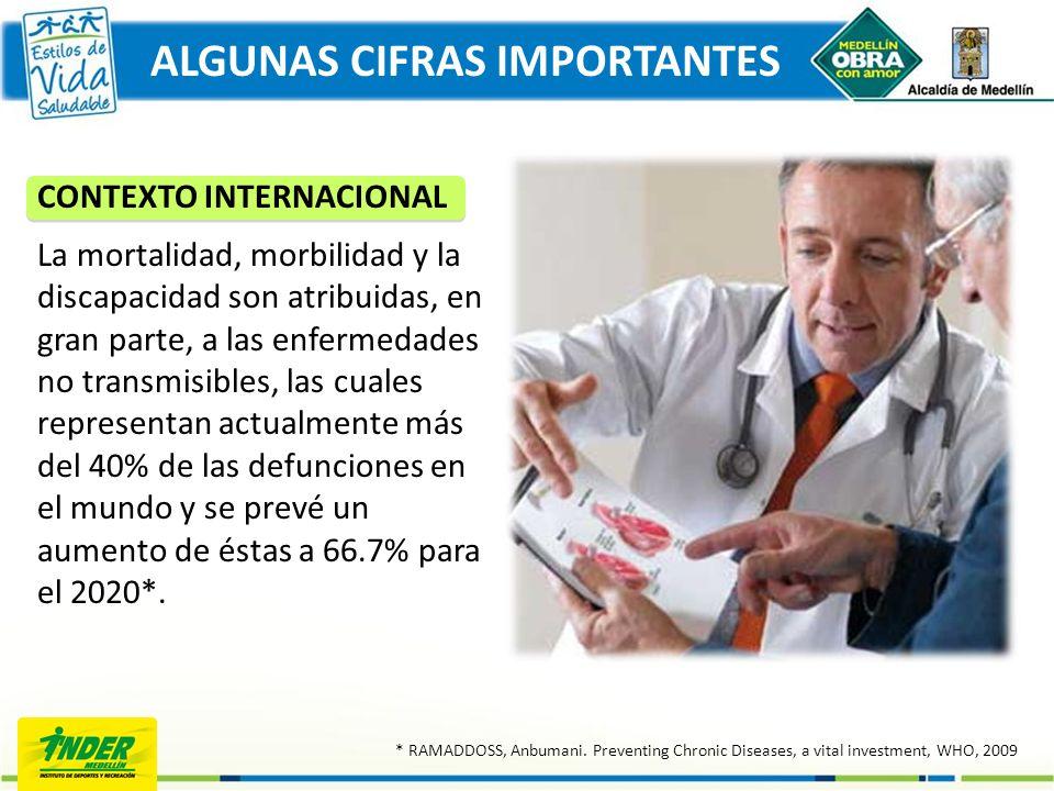 CONTEXTO INTERNACIONAL La mortalidad, morbilidad y la discapacidad son atribuidas, en gran parte, a las enfermedades no transmisibles, las cuales repr