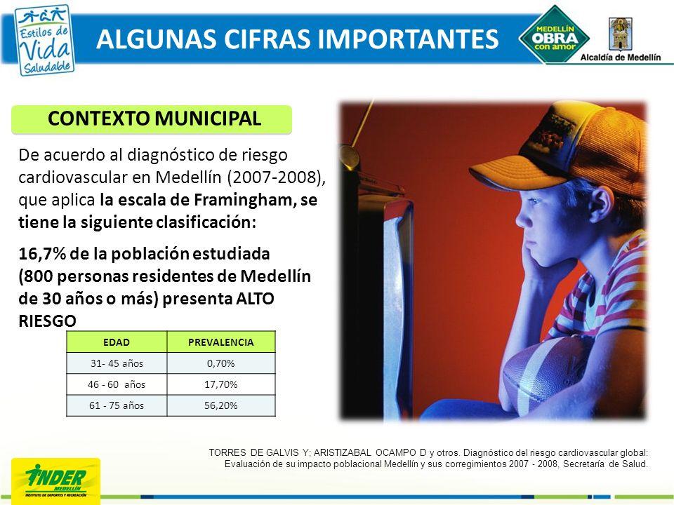 CONTEXTO MUNICIPAL TORRES DE GALVIS Y; ARISTIZABAL OCAMPO D y otros. Diagnóstico del riesgo cardiovascular global: Evaluación de su impacto poblaciona
