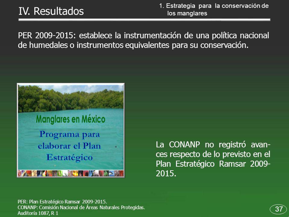 PER 2009-2015: establece la instrumentación de una política nacional de humedales o instrumentos equivalentes para su conservación. La CONANP no regis