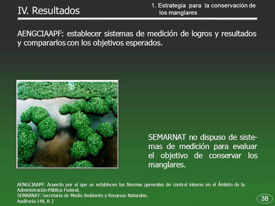 38 SEMARNAT no dispuso de siste- mas de medición para evaluar el objetivo de conservar los manglares. AENGCIAAPF: establecer sistemas de medición de l