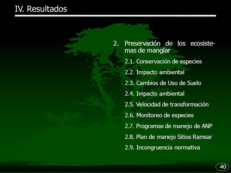 40 2.Preservación de los ecosiste- mas de manglar 2.1. Conservación de especies 2.2. Impacto ambiental 2.3. Cambios de Uso de Suelo 2.4. Impacto ambie