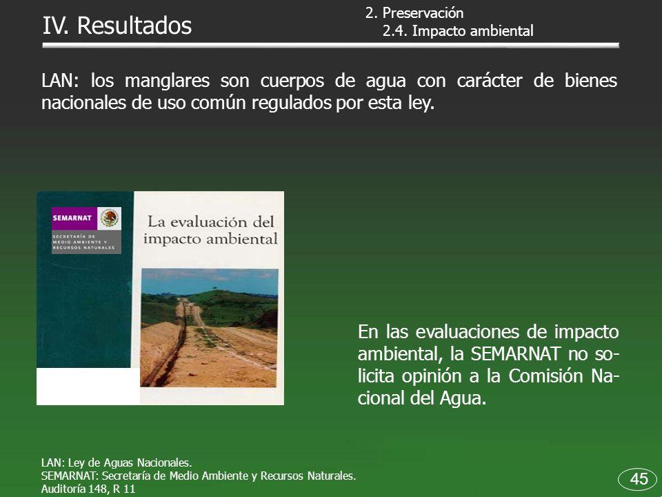 LAN: los manglares son cuerpos de agua con carácter de bienes nacionales de uso común regulados por esta ley. 45 IV. Resultados En las evaluaciones de