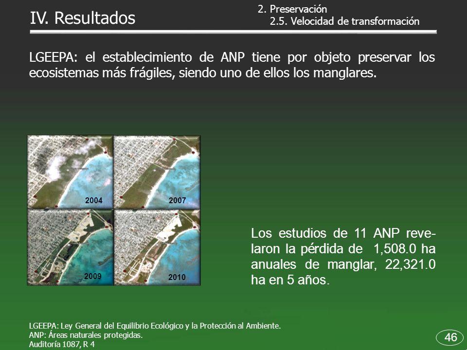 20042007 2010 2009 46 2.5. Velocidad de transformación IV. Resultados Los estudios de 11 ANP reve- laron la pérdida de 1,508.0 ha anuales de manglar,