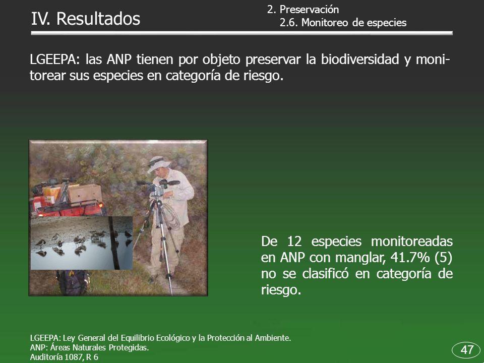 47 2.6. Monitoreo de especies IV. Resultados LGEEPA: las ANP tienen por objeto preservar la biodiversidad y moni- torear sus especies en categoría de