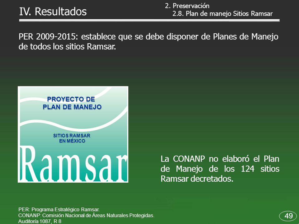 2.8. Plan de manejo Sitios Ramsar PER: Programa Estratégico Ramsar. CONANP: Comisión Nacional de Áreas Naturales Protegidas. Auditoría 1087, R 8 PER 2