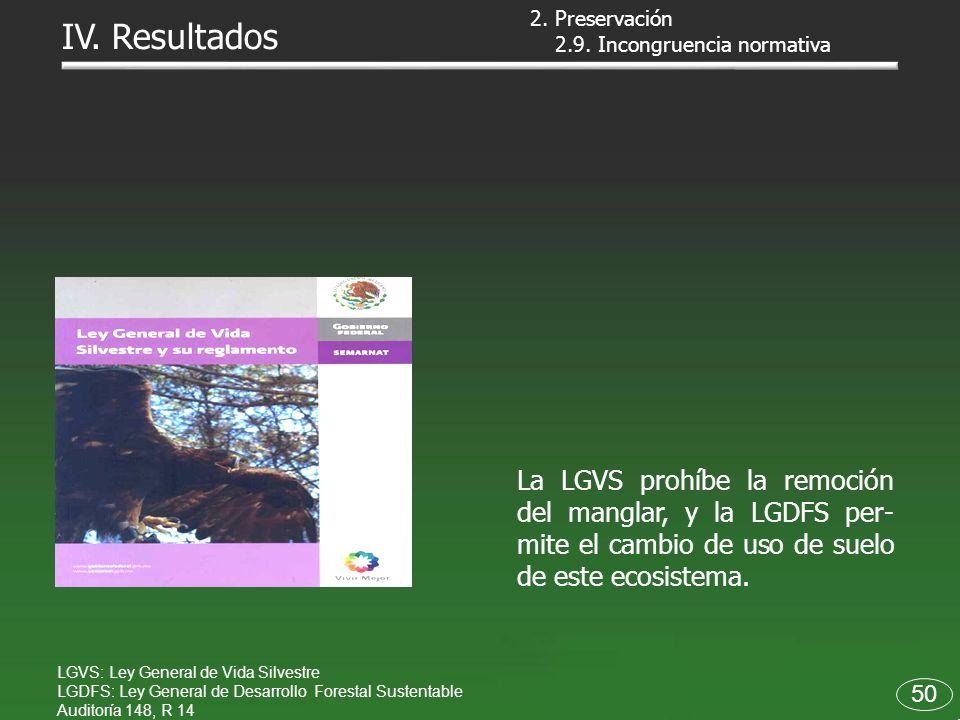 50 2.9. Incongruencia normativa IV. Resultados 2. Preservación LGVS: Ley General de Vida Silvestre LGDFS: Ley General de Desarrollo Forestal Sustentab
