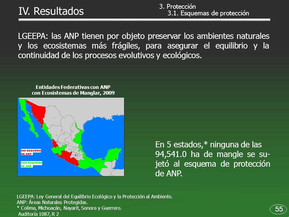 LGEEPA: Ley General del Equilibrio Ecológico y la Protección al Ambiente. ANP: Áreas Naturales Protegidas. * Colima, Michoacán, Nayarit, Sonora y Guer
