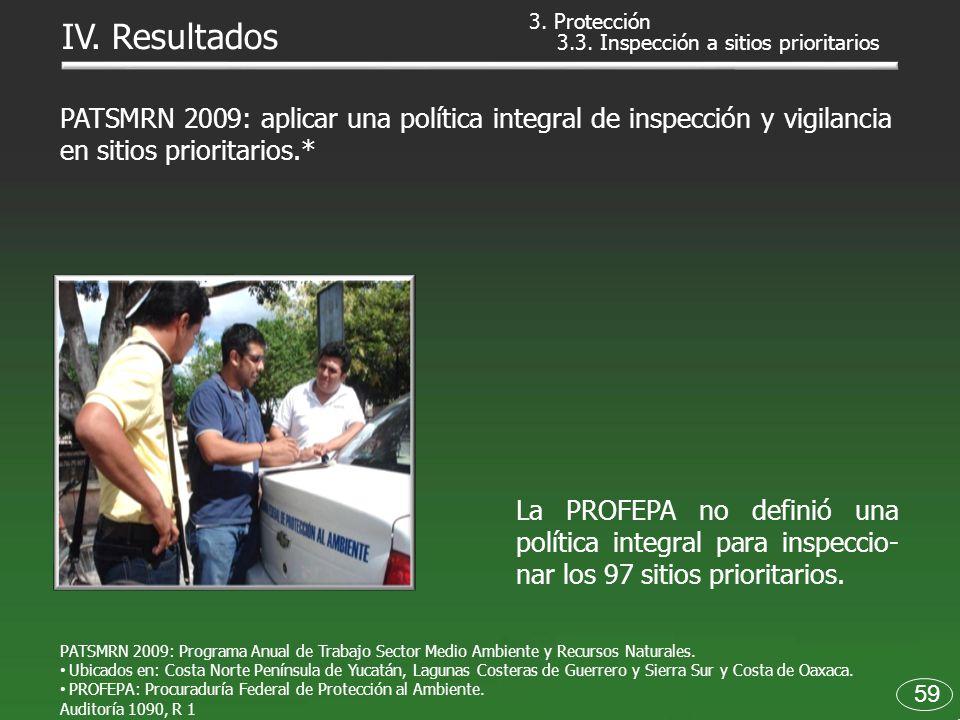 PATSMRN 2009: aplicar una política integral de inspección y vigilancia en sitios prioritarios.* La PROFEPA no definió una política integral para inspe