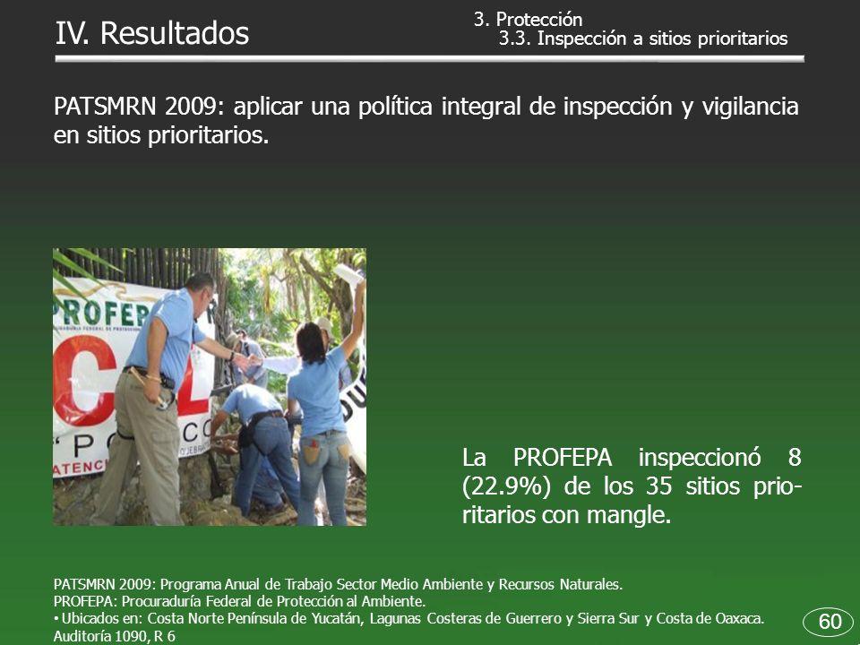 PATSMRN 2009: aplicar una política integral de inspección y vigilancia en sitios prioritarios. La PROFEPA inspeccionó 8 (22.9%) de los 35 sitios prio-