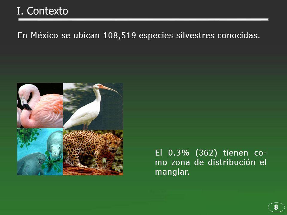 El 0.3% (362) tienen co- mo zona de distribución el manglar. 8 I. Contexto En México se ubican 108,519 especies silvestres conocidas.