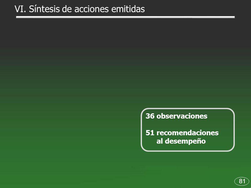 VI. Síntesis de acciones emitidas 81 36 observaciones 51 recomendaciones al desempeño