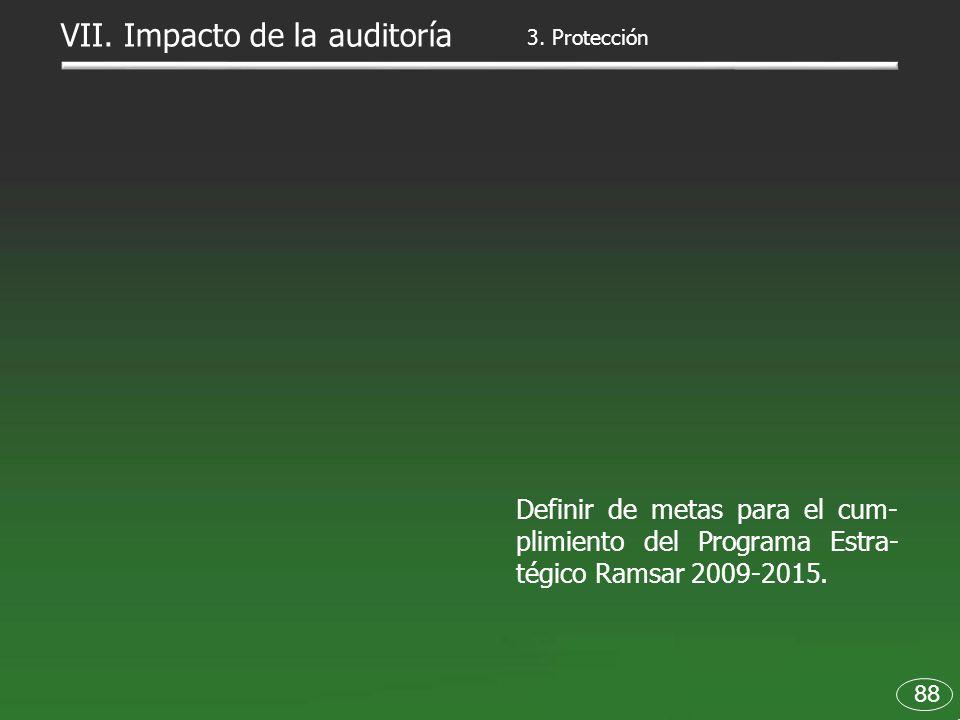 88 Definir de metas para el cum- plimiento del Programa Estra- tégico Ramsar 2009-2015. 3. Protección VII. Impacto de la auditoría