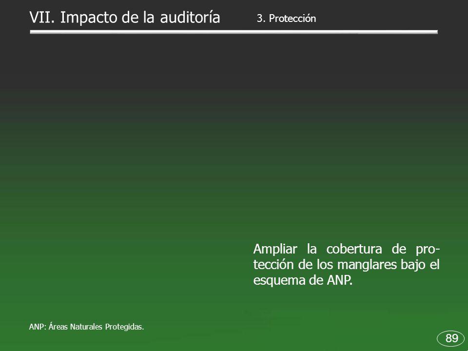 89 Ampliar la cobertura de pro- tección de los manglares bajo el esquema de ANP. 3. Protección VII. Impacto de la auditoría ANP: Áreas Naturales Prote
