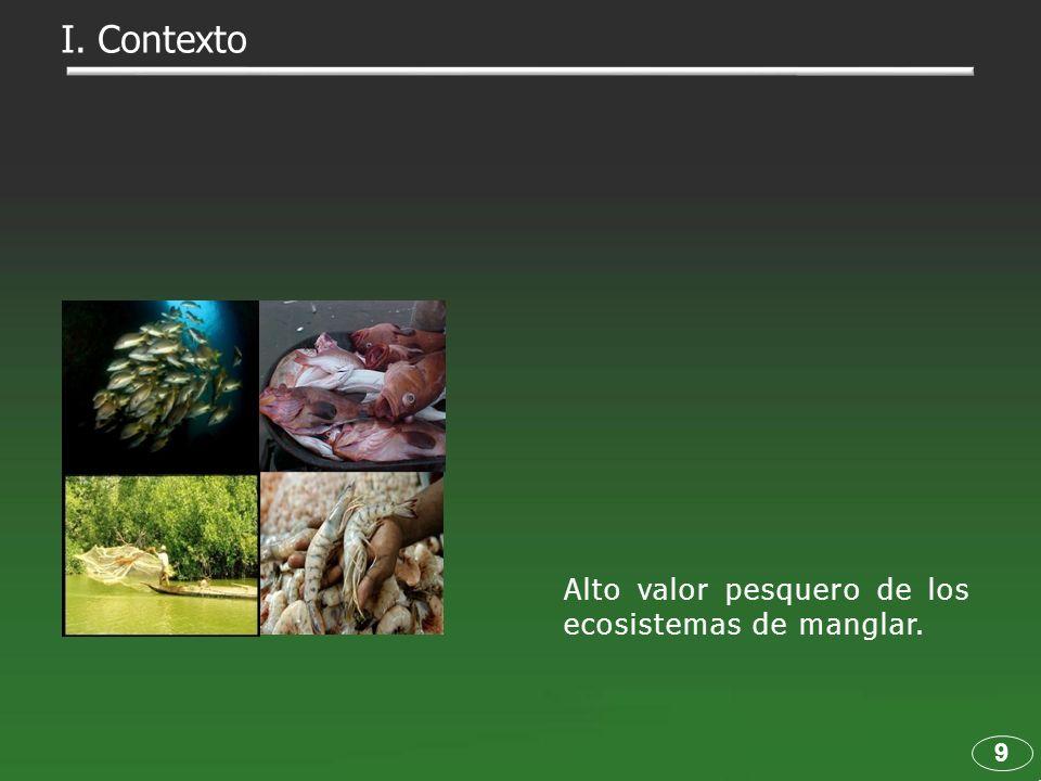 Alto valor pesquero de los ecosistemas de manglar. 9 I. Contexto