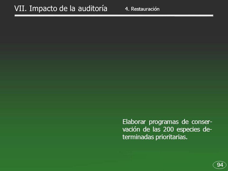 94 Elaborar programas de conser- vación de las 200 especies de- terminadas prioritarias. 4. Restauración VII. Impacto de la auditoría