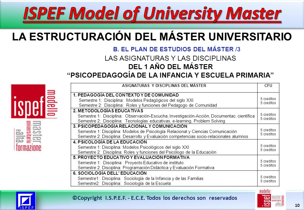 10 LA ESTRUCTURACIÓN DEL MÁSTER UNIVERSITARIO ©Copyright I.S.P.E.F.