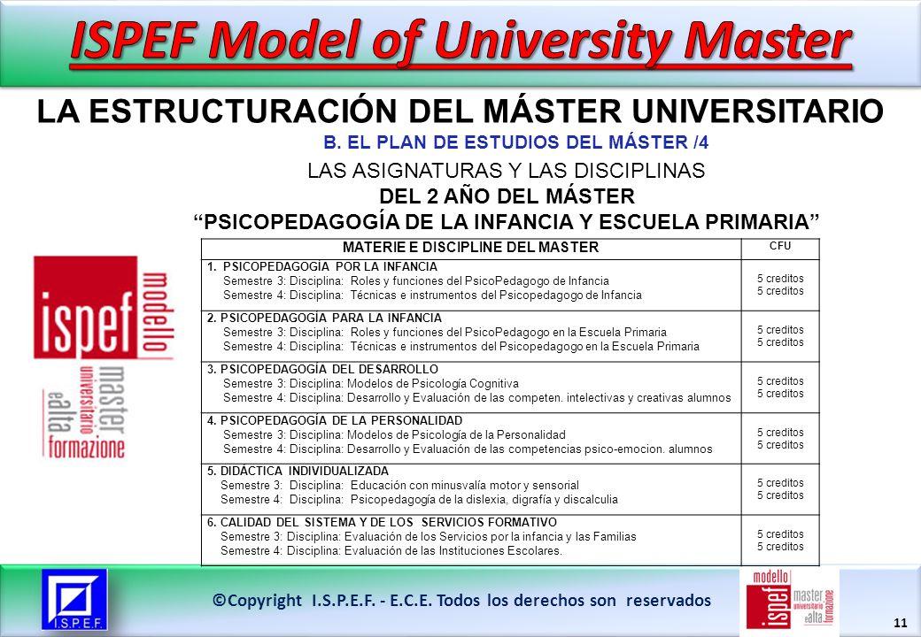 11 LA ESTRUCTURACIÓN DEL MÁSTER UNIVERSITARIO ©Copyright I.S.P.E.F.