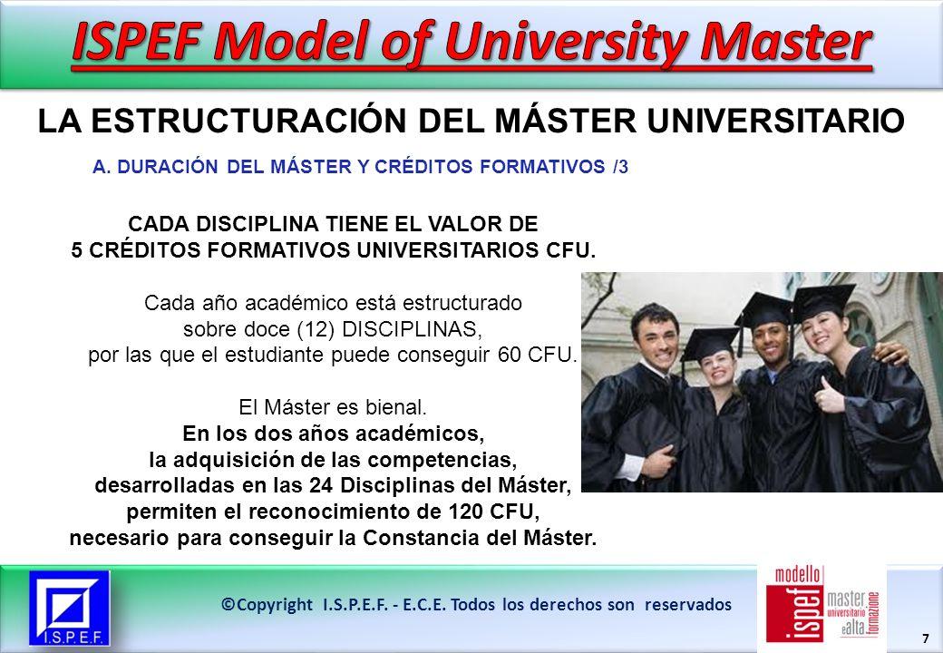 7 LA ESTRUCTURACIÓN DEL MÁSTER UNIVERSITARIO ©Copyright I.S.P.E.F.