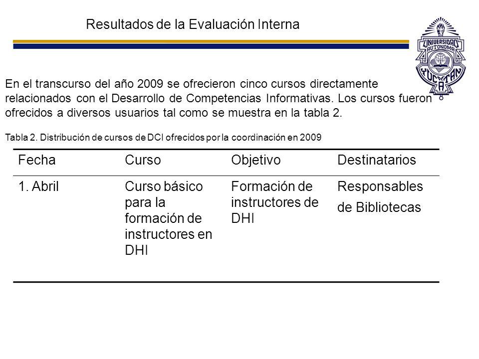 En el transcurso del año 2009 se ofrecieron cinco cursos directamente relacionados con el Desarrollo de Competencias Informativas. Los cursos fueron o