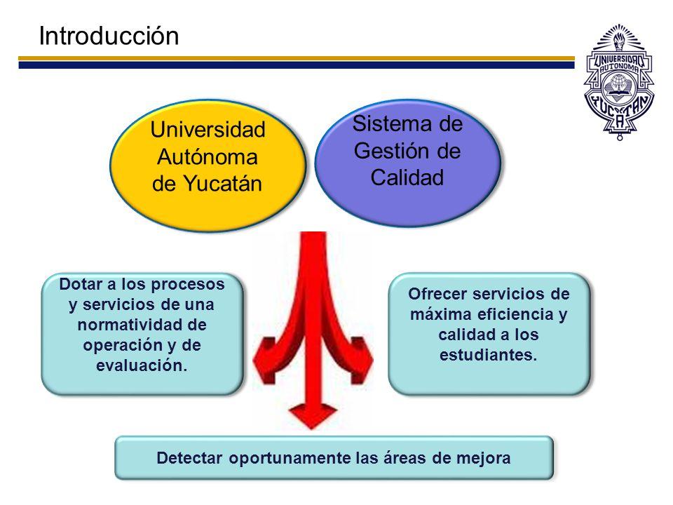 Introducción Universidad Autónoma de Yucatán Sistema de Gestión de Calidad Dotar a los procesos y servicios de una normatividad de operación y de eval