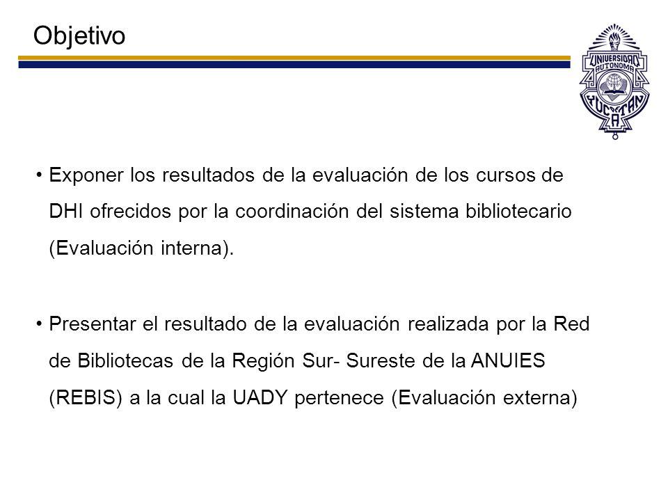 Objetivo Exponer los resultados de la evaluación de los cursos de DHI ofrecidos por la coordinación del sistema bibliotecario (Evaluación interna). Pr