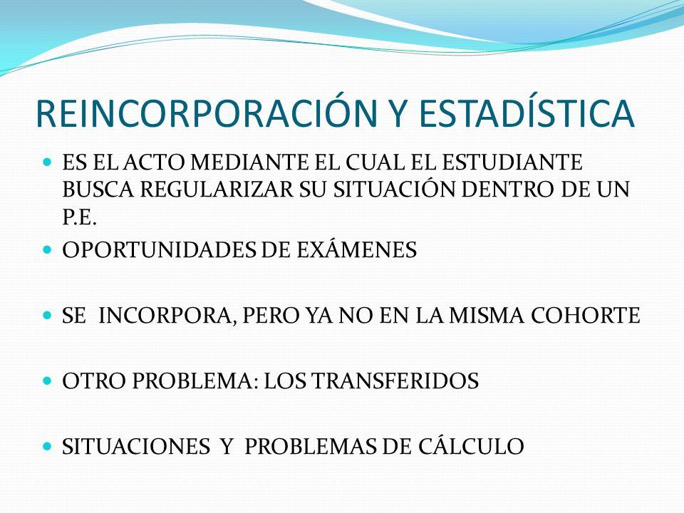 REINCORPORACIÓN Y ESTADÍSTICA ES EL ACTO MEDIANTE EL CUAL EL ESTUDIANTE BUSCA REGULARIZAR SU SITUACIÓN DENTRO DE UN P.E.