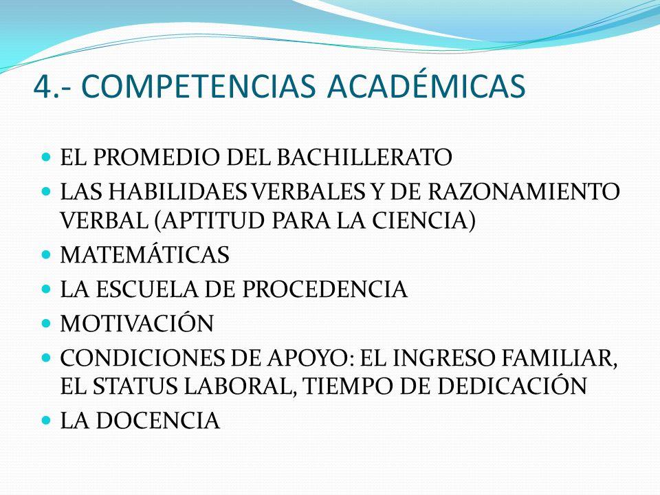 4.- COMPETENCIAS ACADÉMICAS EL PROMEDIO DEL BACHILLERATO LAS HABILIDAES VERBALES Y DE RAZONAMIENTO VERBAL (APTITUD PARA LA CIENCIA) MATEMÁTICAS LA ESCUELA DE PROCEDENCIA MOTIVACIÓN CONDICIONES DE APOYO: EL INGRESO FAMILIAR, EL STATUS LABORAL, TIEMPO DE DEDICACIÓN LA DOCENCIA
