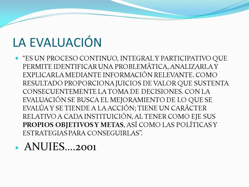LA EVALUACIÓN ES UN PROCESO CONTINUO, INTEGRAL Y PARTICIPATIVO QUE PERMITE IDENTIFICAR UNA PROBLEMÁTICA, ANALIZARLA Y EXPLICARLA MEDIANTE INFORMACIÓN RELEVANTE.