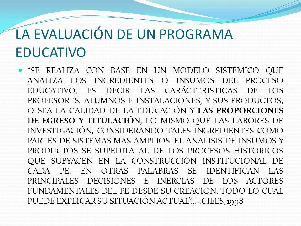 LA EVALUACIÓN DE UN PROGRAMA EDUCATIVO SE REALIZA CON BASE EN UN MODELO SISTÉMICO QUE ANALIZA LOS INGREDIENTES O INSUMOS DEL PROCESO EDUCATIVO, ES DECIR LAS CARÁCTERISTICAS DE LOS PROFESORES, ALUMNOS E INSTALACIONES, Y SUS PRODUCTOS, O SEA LA CALIDAD DE LA EDUCACIÓN Y LAS PROPORCIONES DE EGRESO Y TITULACIÓN, LO MISMO QUE LAS LABORES DE INVESTIGACIÓN, CONSIDERANDO TALES INGREDIENTES COMO PARTES DE SISTEMAS MAS AMPLIOS.