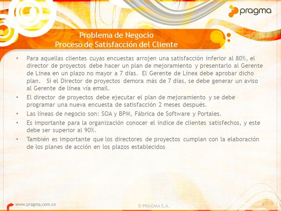 Problema de Negocio Proceso de Satisfacción del Cliente © PRAGMA S.A. 4 Para aquellas clientes cuyas encuestas arrojen una satisfacción inferior al 80