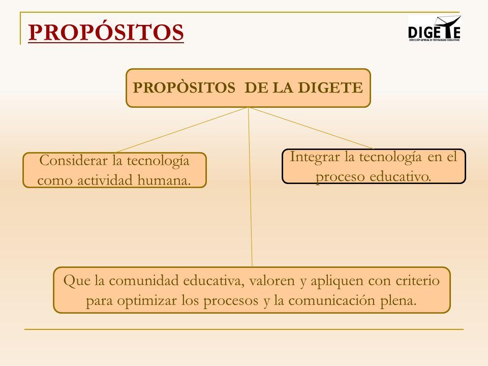 PROPÒSITOS DE LA DIGETE Que la comunidad educativa, valoren y apliquen con criterio para optimizar los procesos y la comunicación plena. Considerar la