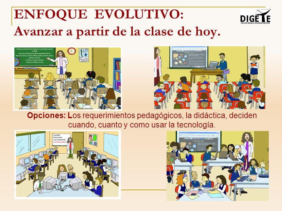 ENFOQUE EVOLUTIVO: Avanzar a partir de la clase de hoy. Opciones: Los requerimientos pedagógicos, la didáctica, deciden cuando, cuanto y como usar la