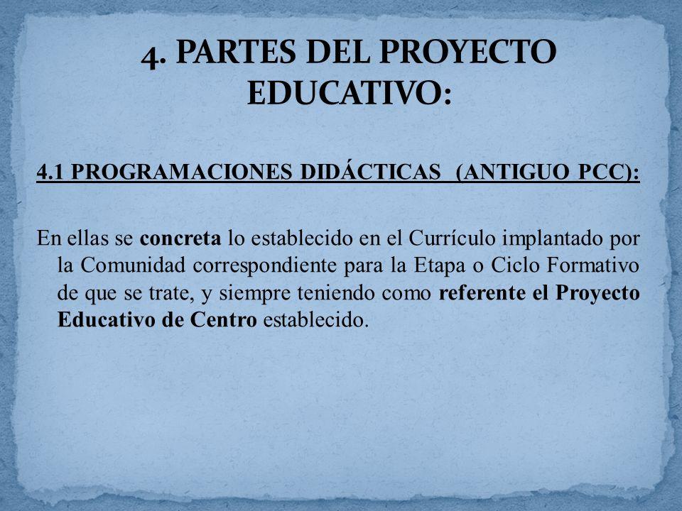 4.1 PROGRAMACIONES DIDÁCTICAS (ANTIGUO PCC): En ellas se concreta lo establecido en el Currículo implantado por la Comunidad correspondiente para la E