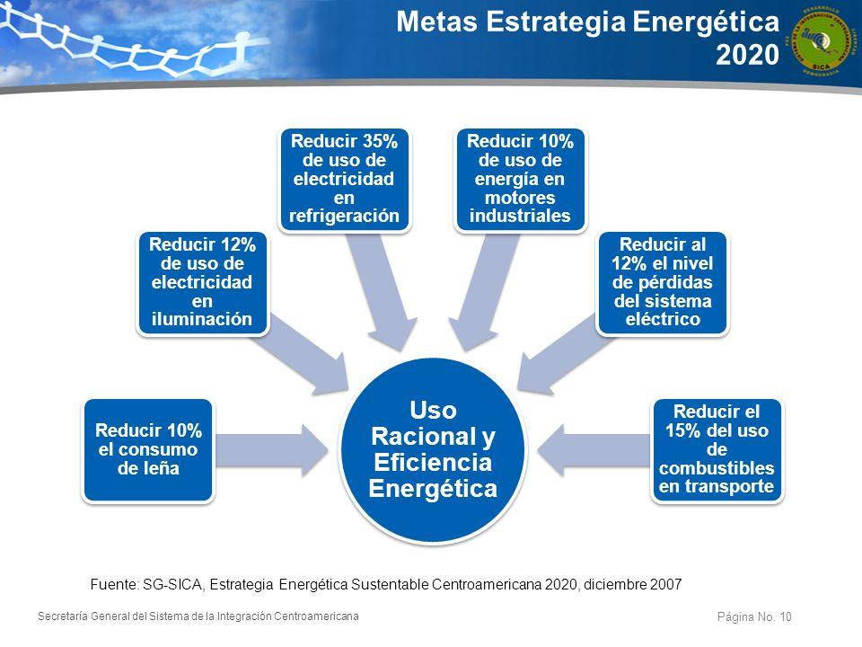 Secretaría General del Sistema de la Integración Centroamericana Metas Estrategia Energética 2020 Página No. 10 Fuente: SG-SICA, Estrategia Energética