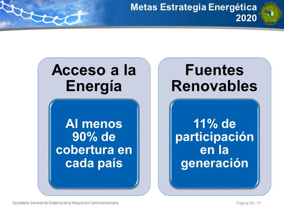 Secretaría General del Sistema de la Integración Centroamericana Metas Estrategia Energética 2020 Página No. 11 Acceso a la Energía Al menos 90% de co
