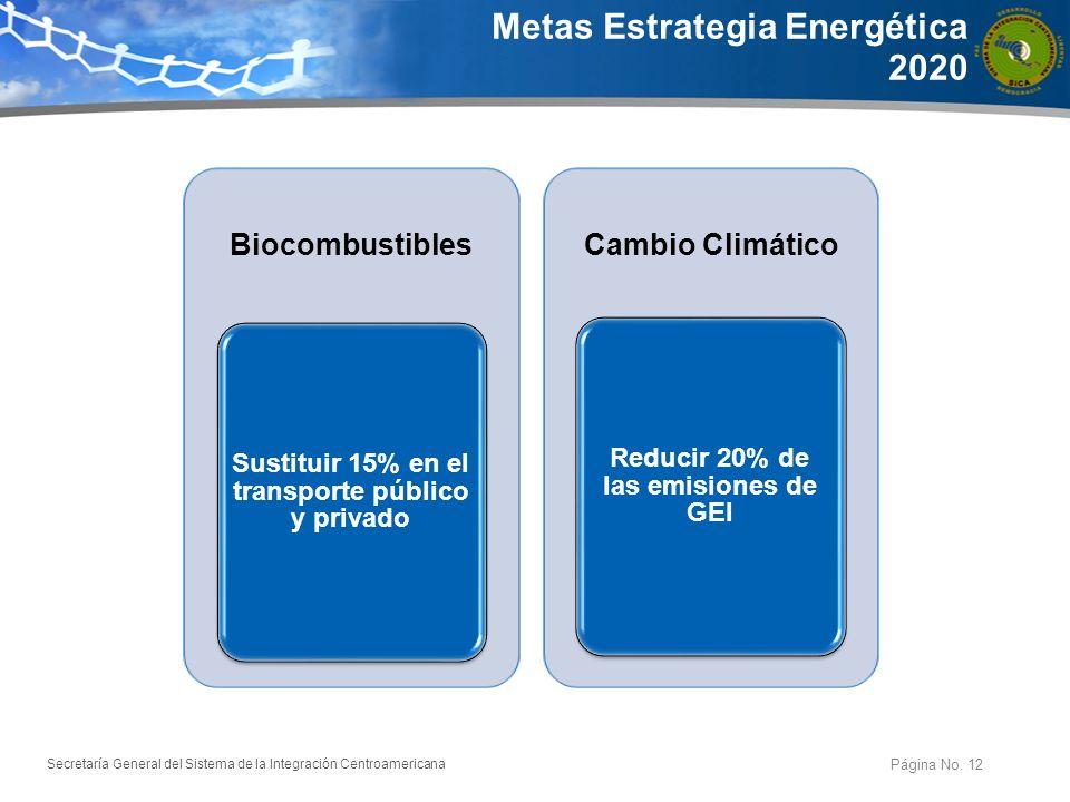 Secretaría General del Sistema de la Integración Centroamericana Metas Estrategia Energética 2020 Página No. 12 Biocombustibles Sustituir 15% en el tr